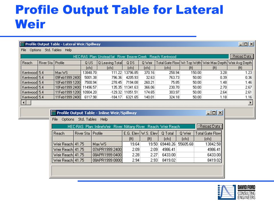 Profile Output Table for Lateral Weir