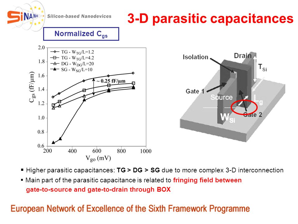 3-D parasitic capacitances