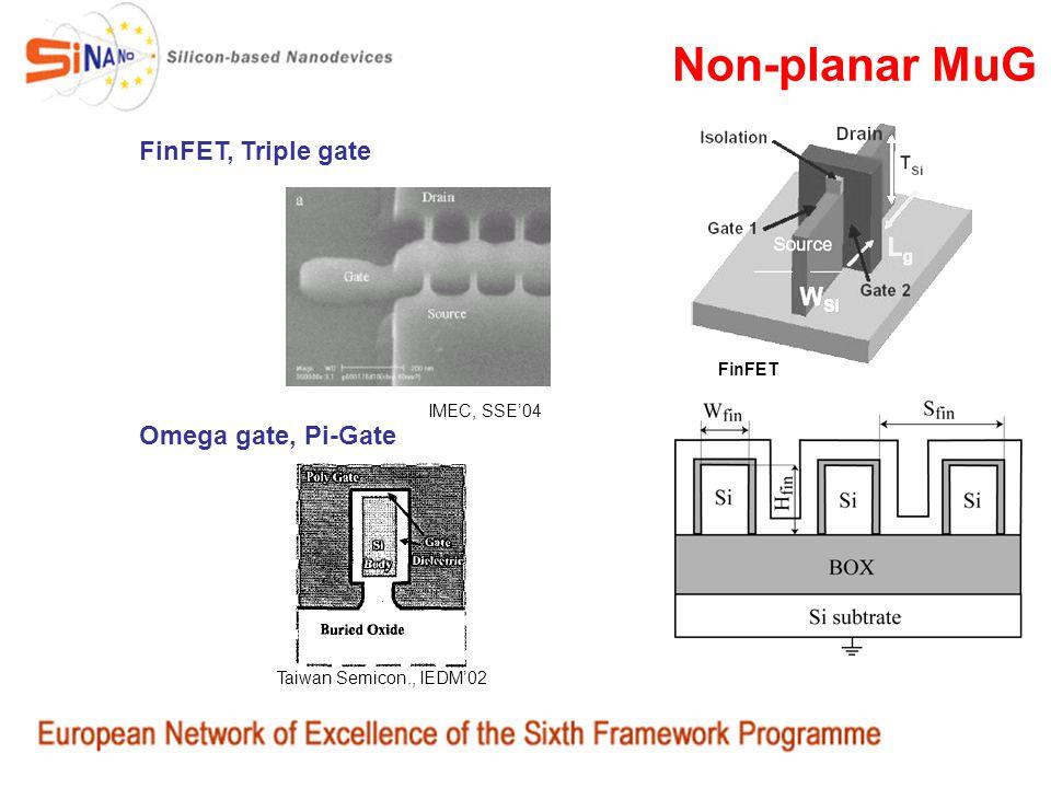 Non-planar MuG FinFET, Triple gate Omega gate, Pi-Gate FinFET
