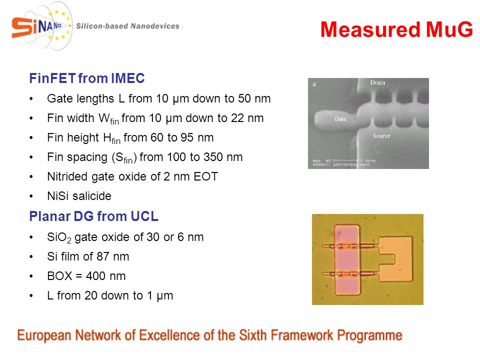 Measured MuG FinFET from IMEC Planar DG from UCL