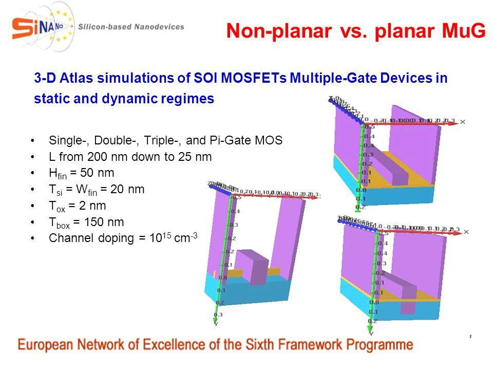 Non-planar vs. planar MuG