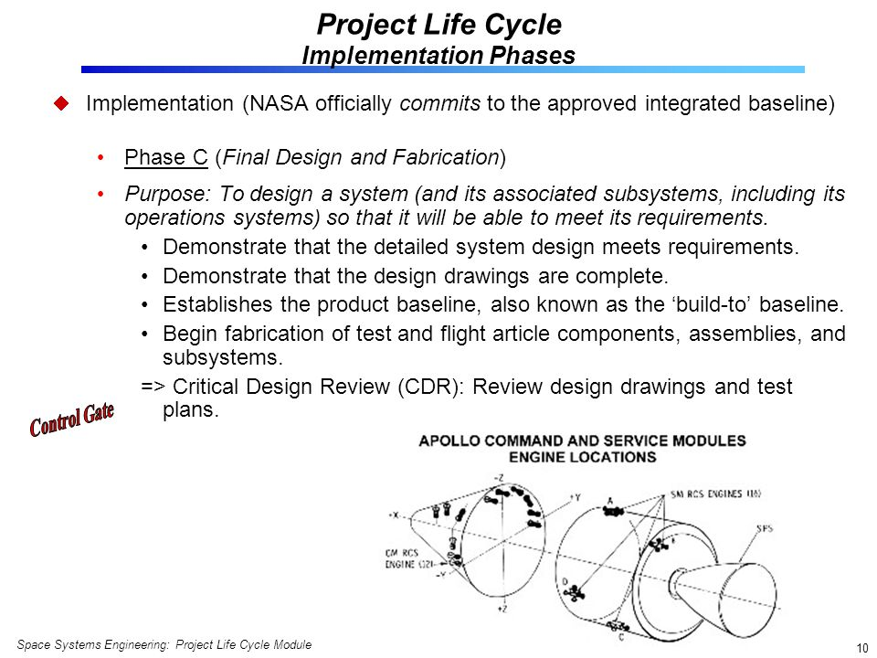 Project Life Cycle Implementation Phases