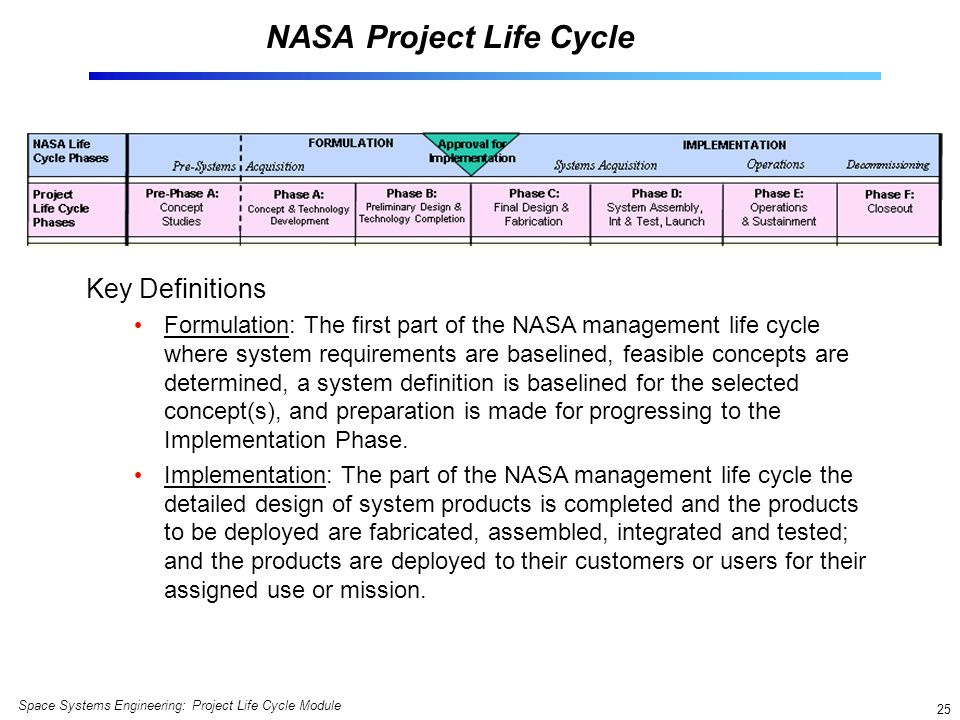 NASA Project Life Cycle
