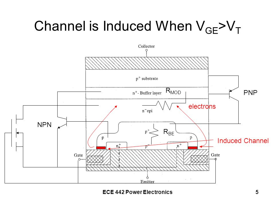 Channel is Induced When VGE>VT