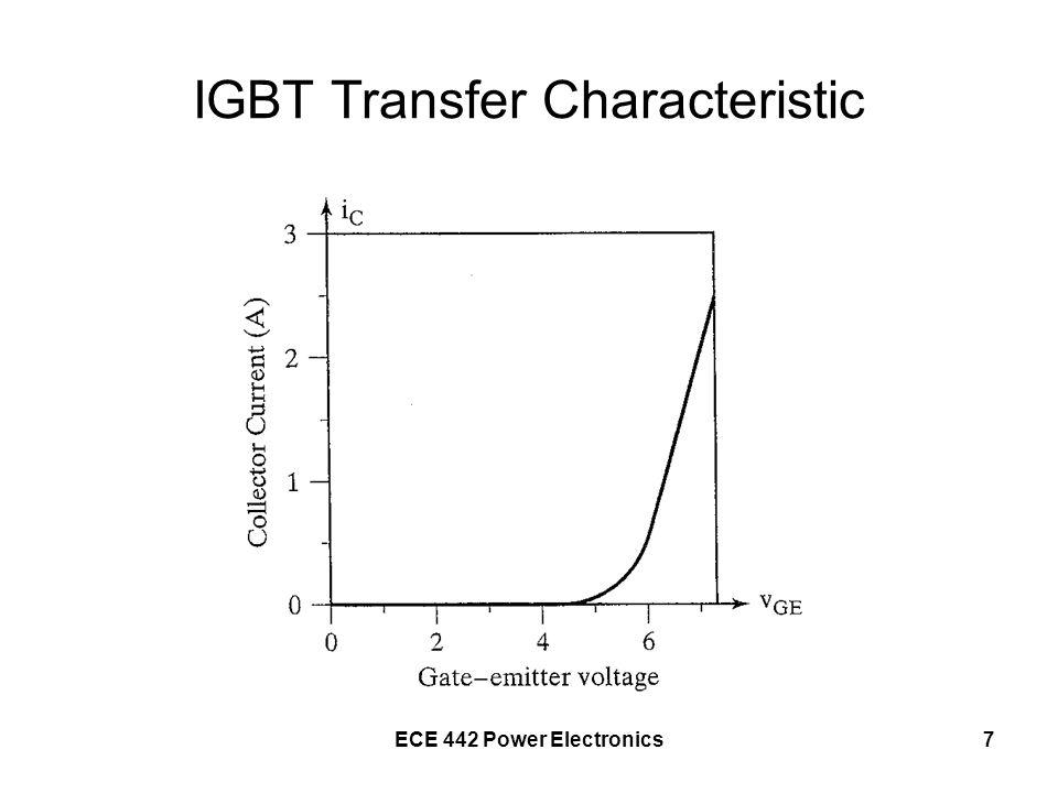 IGBT Transfer Characteristic