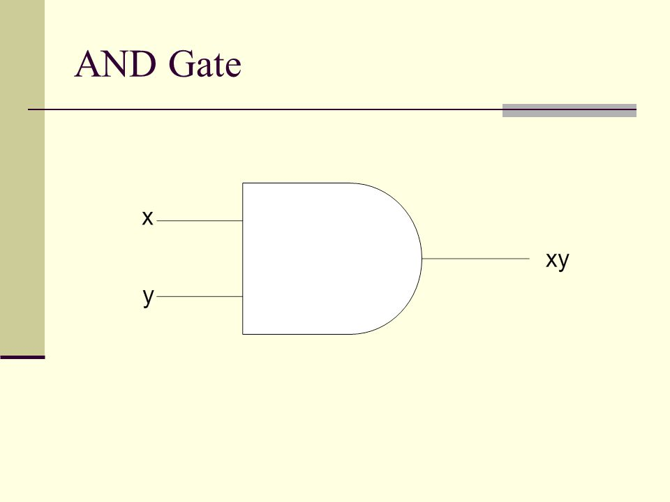 AND Gate