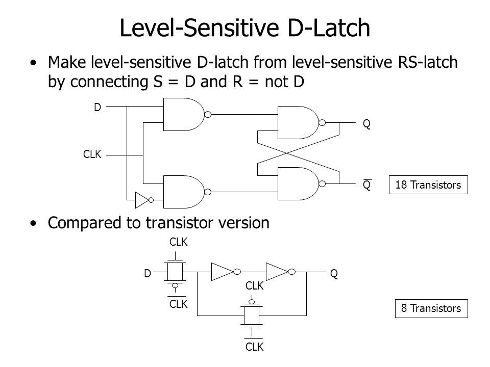 Level-Sensitive D-Latch