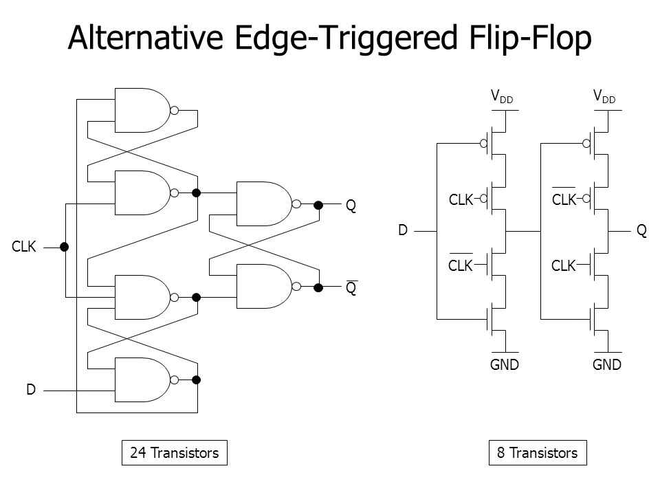 Alternative Edge-Triggered Flip-Flop