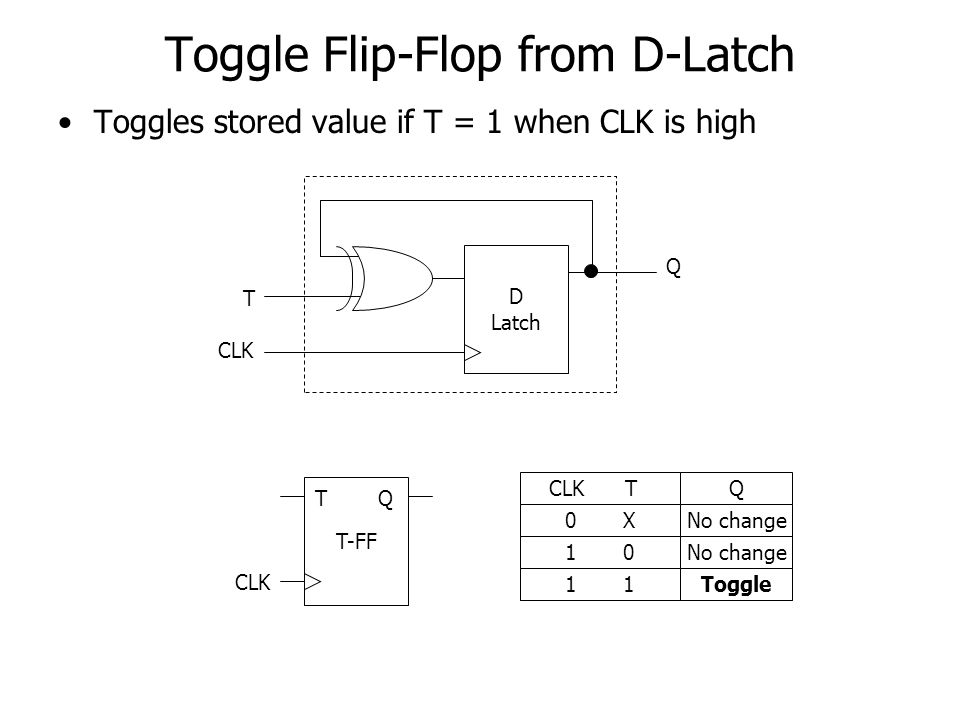 Toggle Flip-Flop from D-Latch