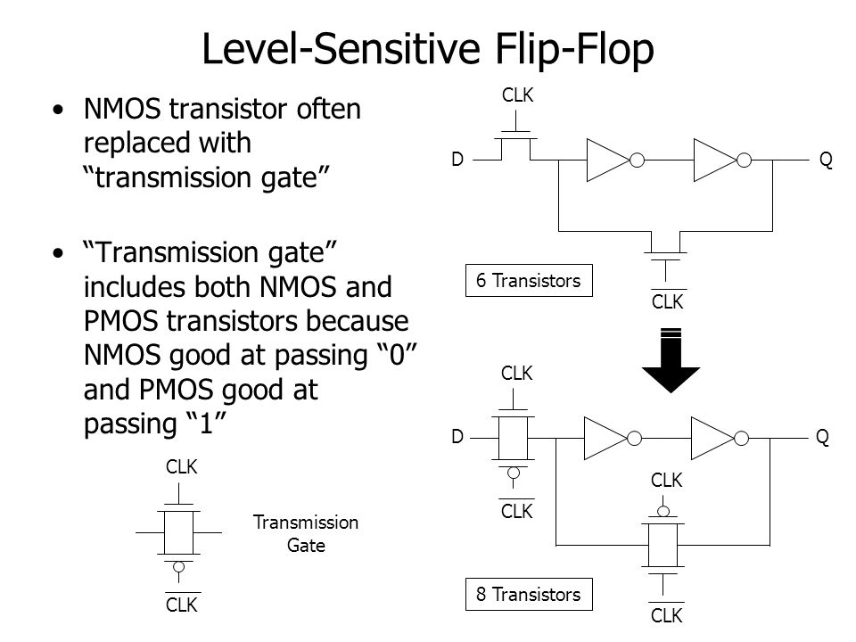 Level-Sensitive Flip-Flop