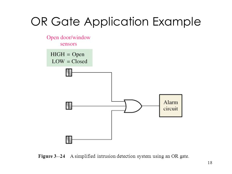 OR Gate Application Example