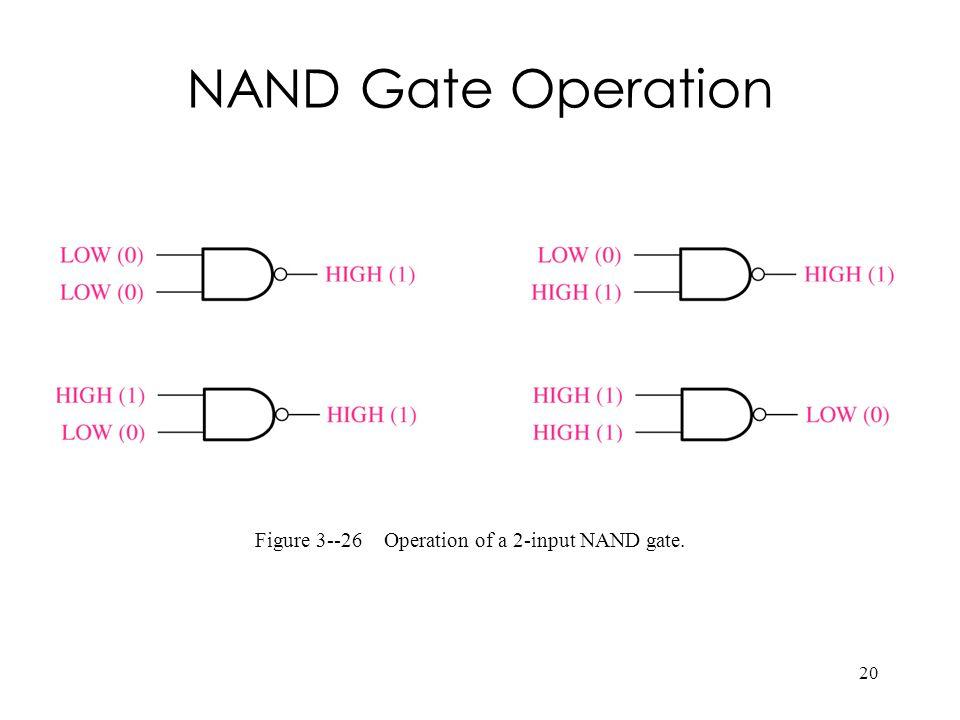 Figure 3--26 Operation of a 2-input NAND gate.