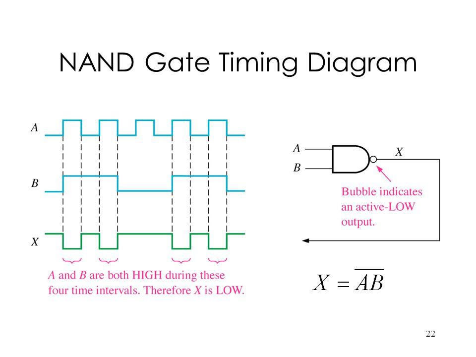 NAND Gate Timing Diagram