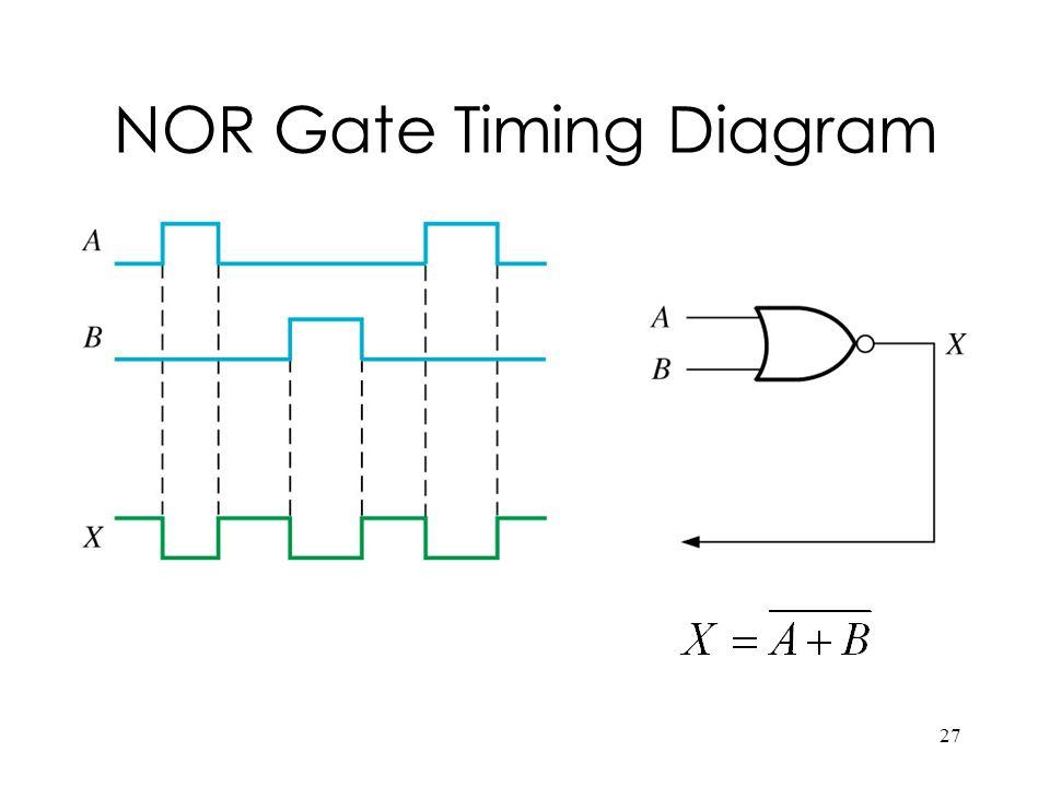 NOR Gate Timing Diagram