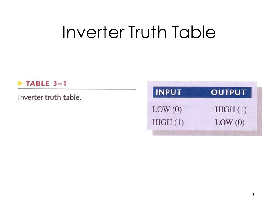 Inverter Truth Table