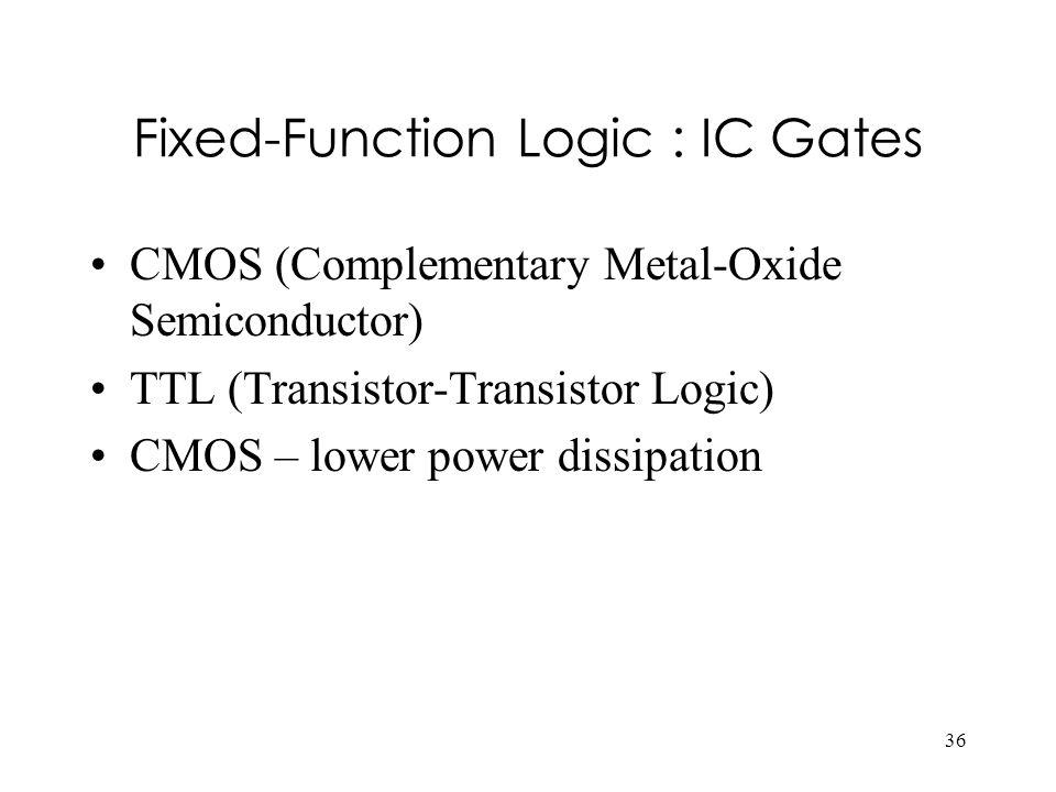 Fixed-Function Logic : IC Gates