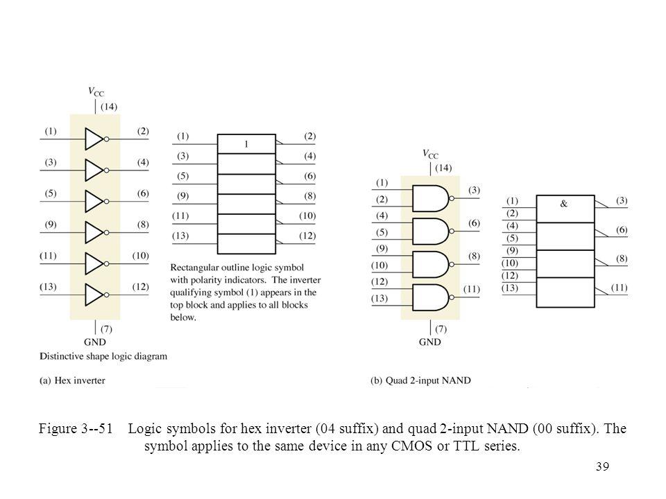 Figure 3--51 Logic symbols for hex inverter (04 suffix) and quad 2-input NAND (00 suffix).