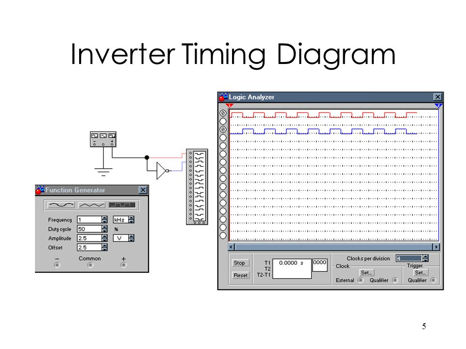 Inverter Timing Diagram