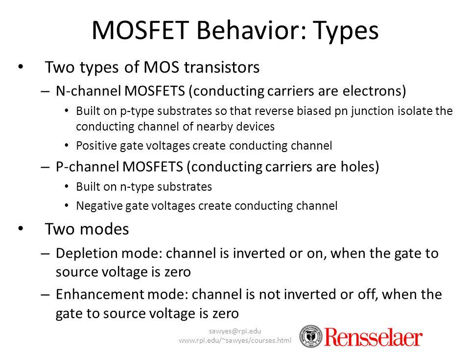 MOSFET Behavior: Types