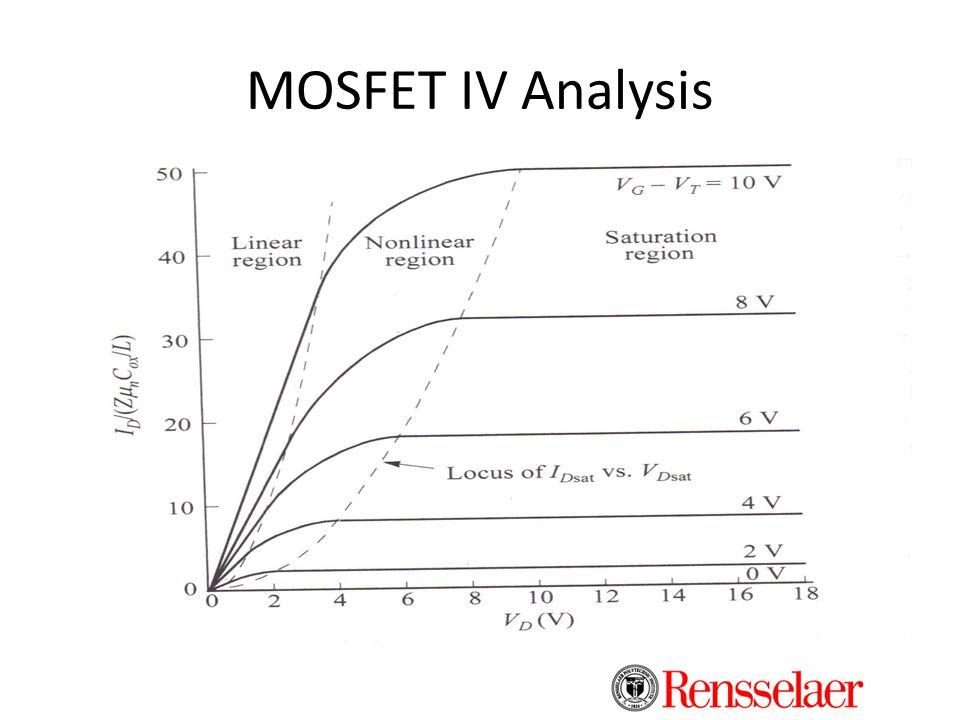 MOSFET IV Analysis