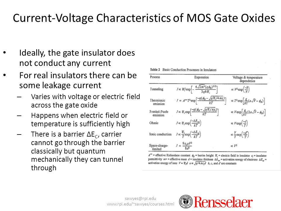 Current-Voltage Characteristics of MOS Gate Oxides