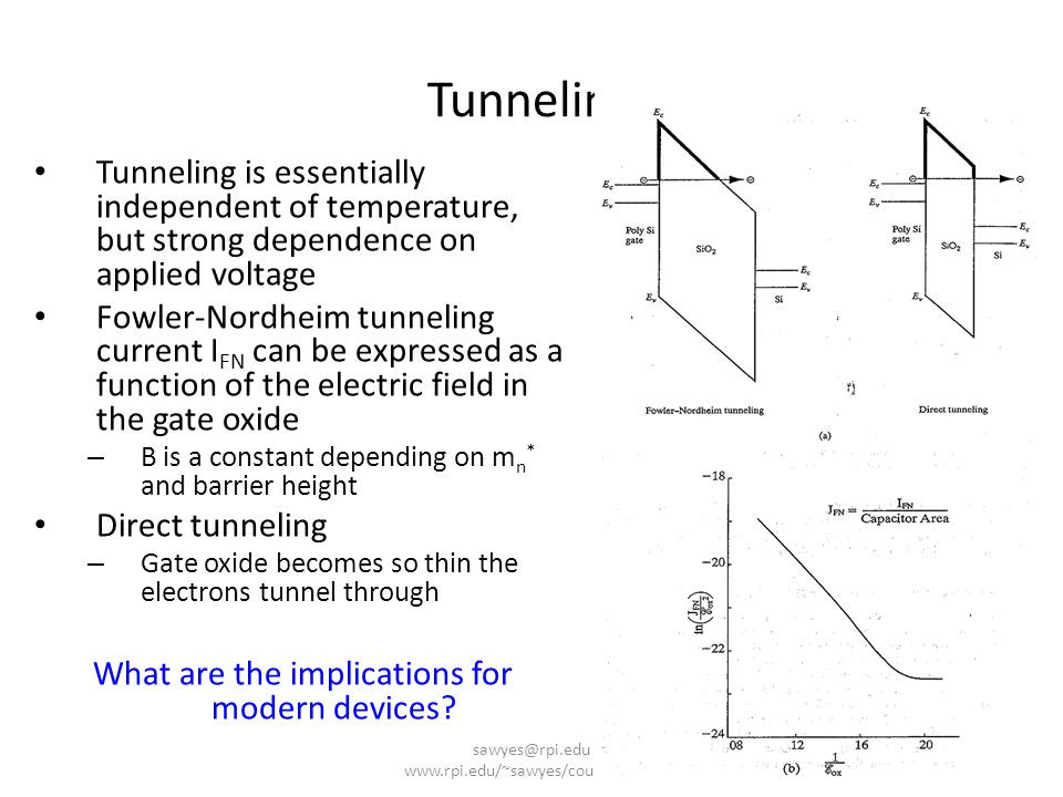 Tunneling Tunneling is essentially independent of temperature, but strong dependence on applied voltage.