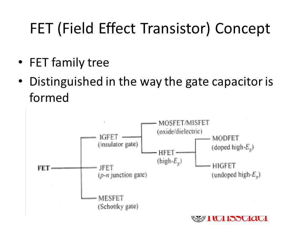 FET (Field Effect Transistor) Concept