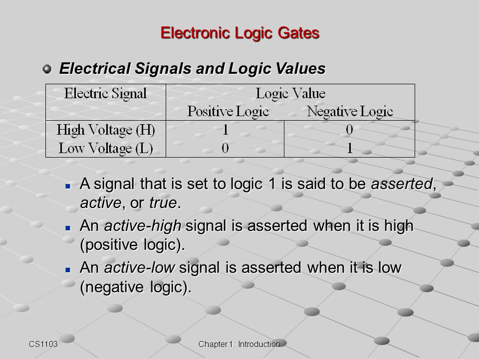 Electronic Logic Gates