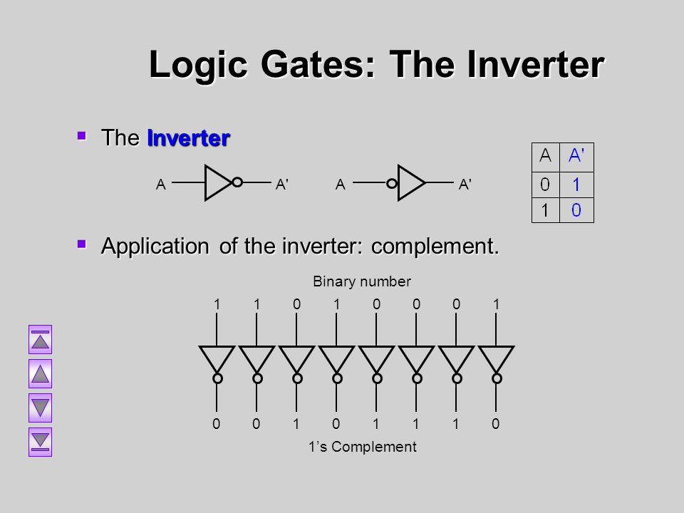Logic Gates: The Inverter