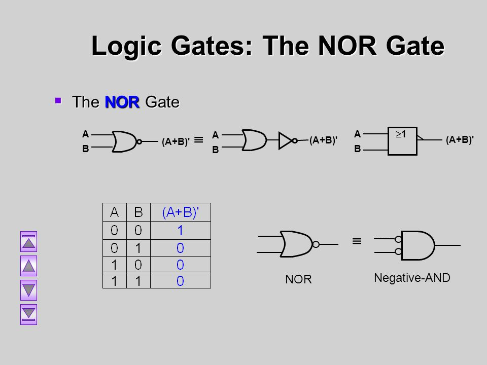 Logic Gates: The NOR Gate
