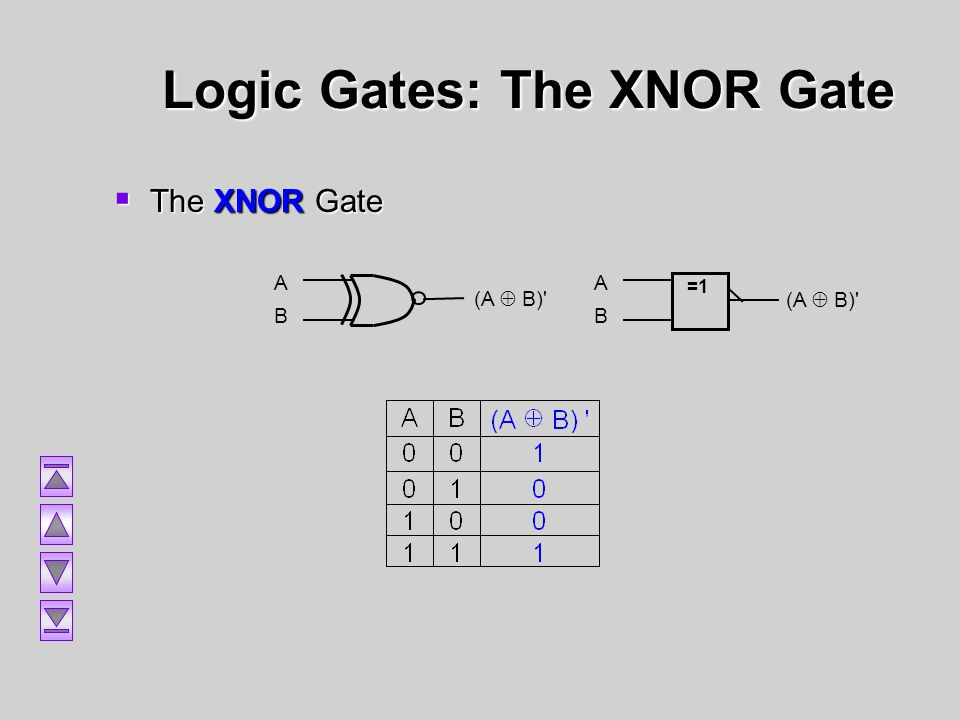 Logic Gates: The XNOR Gate