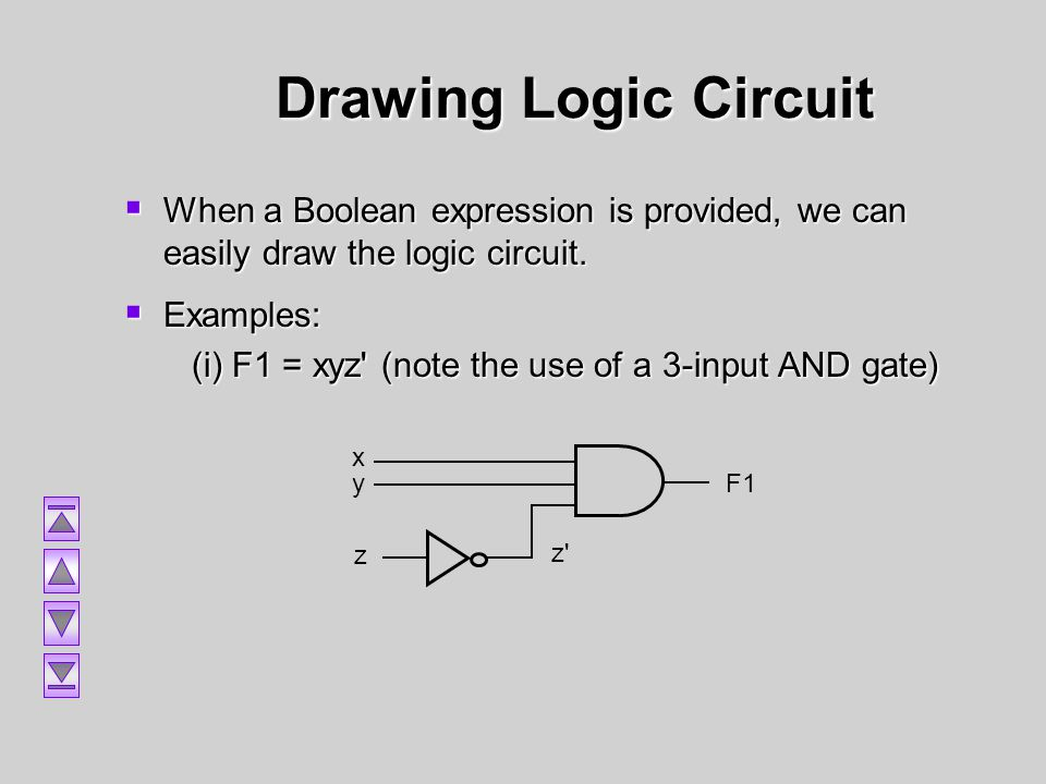 Drawing Logic Circuit When a Boolean expression is provided, we can easily draw the logic circuit. Examples: