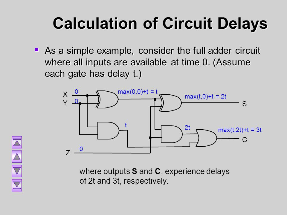 Calculation of Circuit Delays
