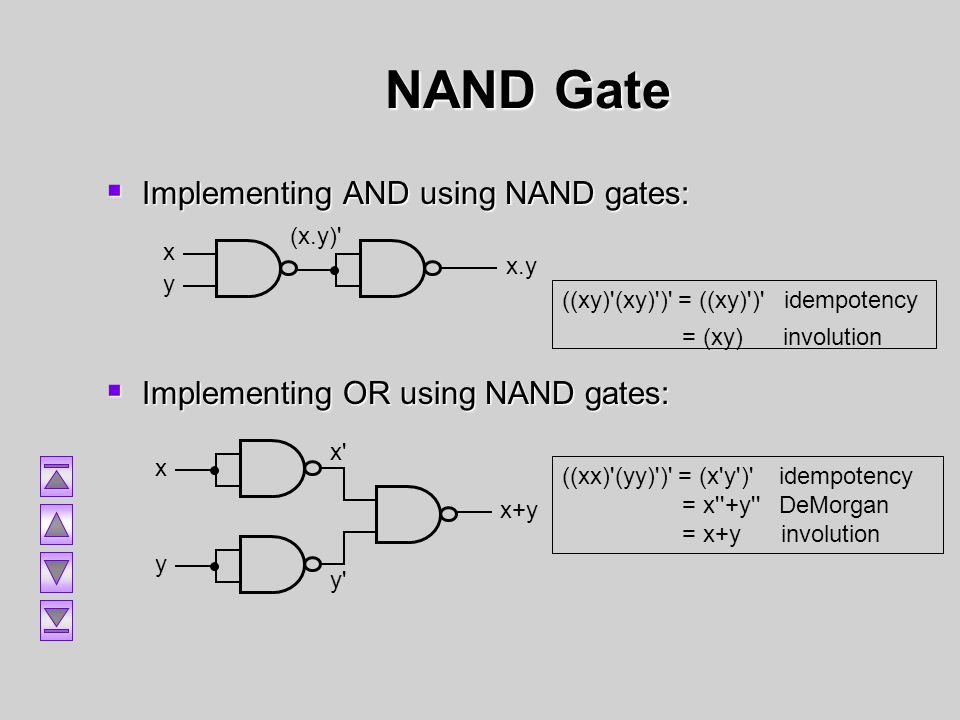 NAND Gate Implementing AND using NAND gates: