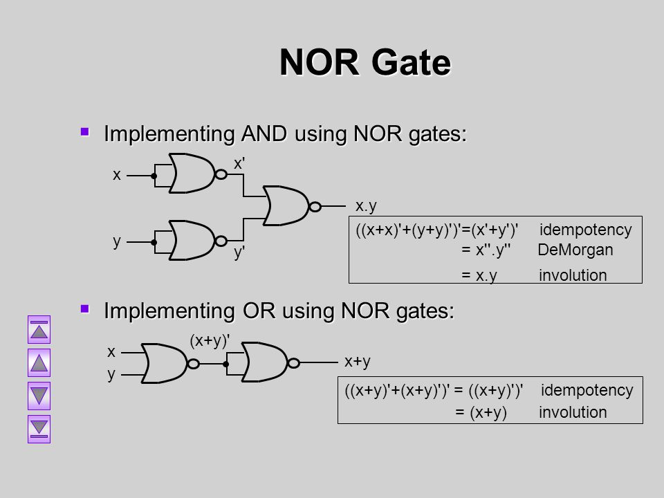NOR Gate Implementing AND using NOR gates: