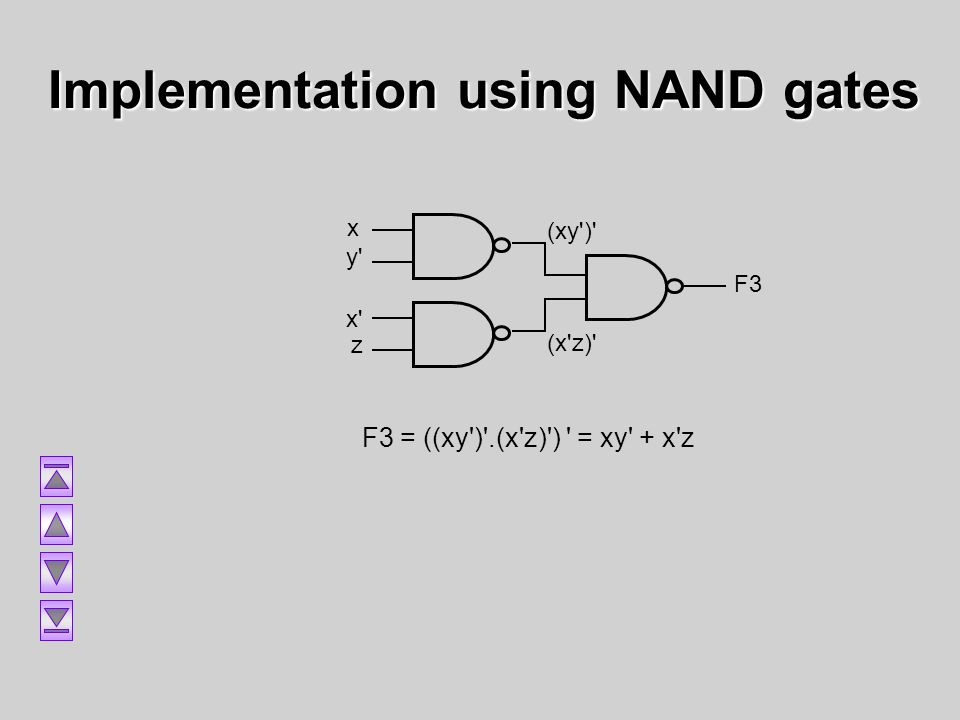 Implementation using NAND gates