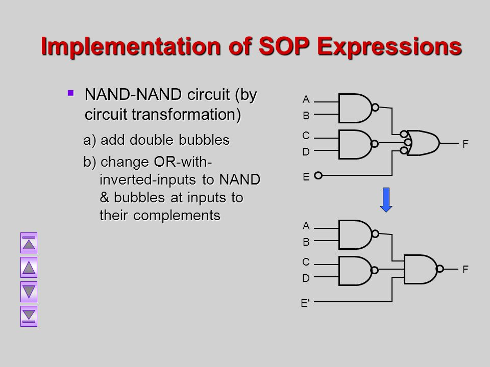 Implementation of SOP Expressions