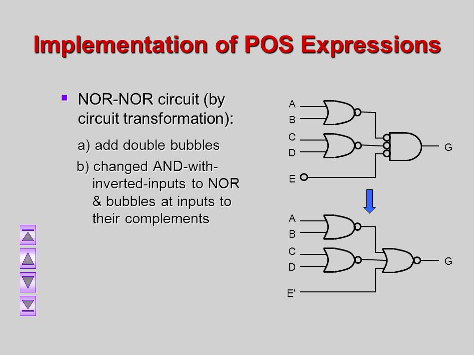Implementation of POS Expressions