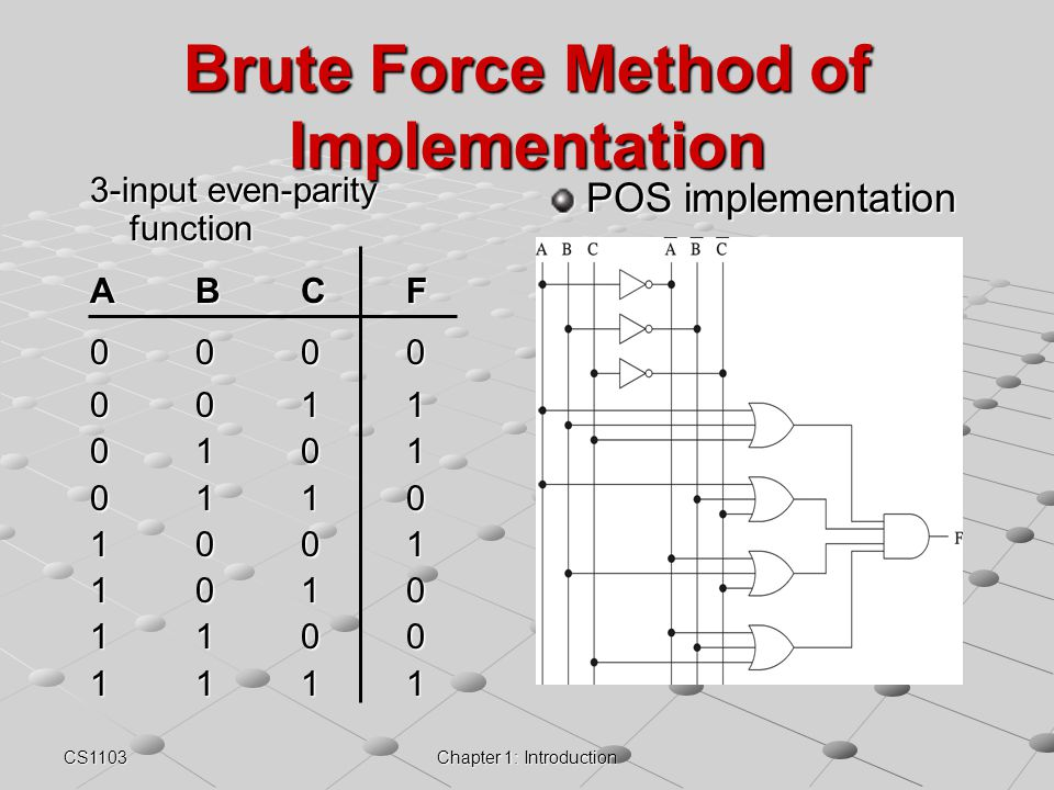 Brute Force Method of Implementation