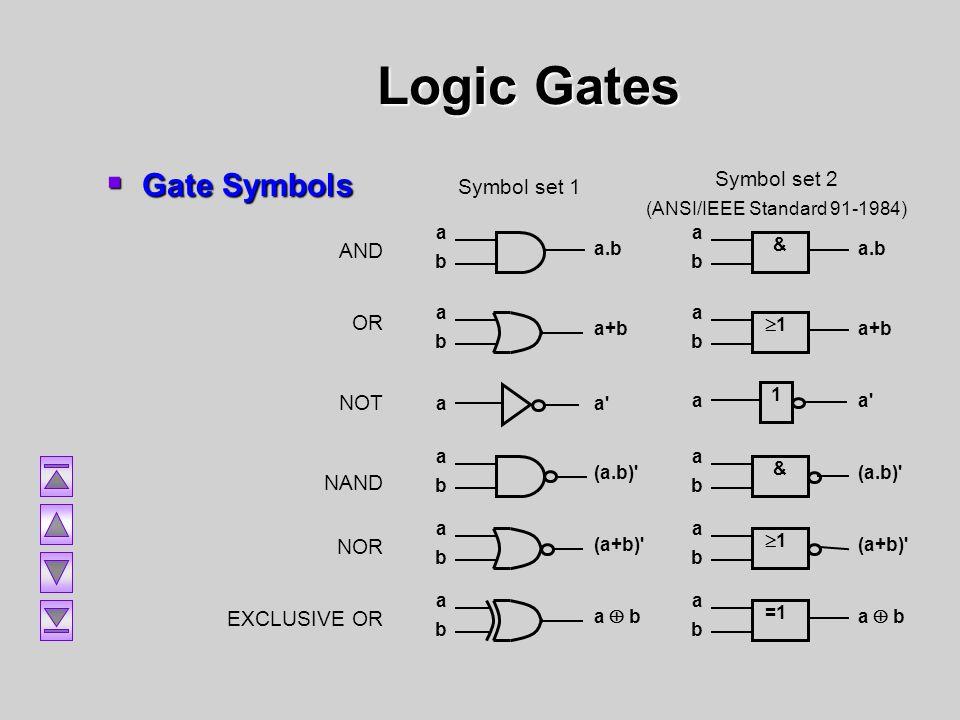 Ct455 Computer Organization Logic Gate Ppt Video Online Download