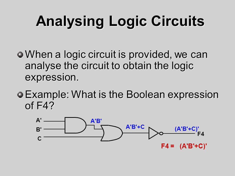 Analysing Logic Circuits