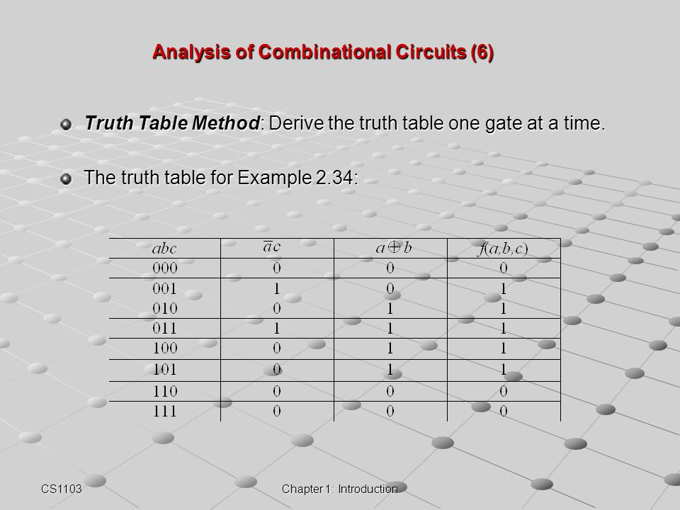 Analysis of Combinational Circuits (6)