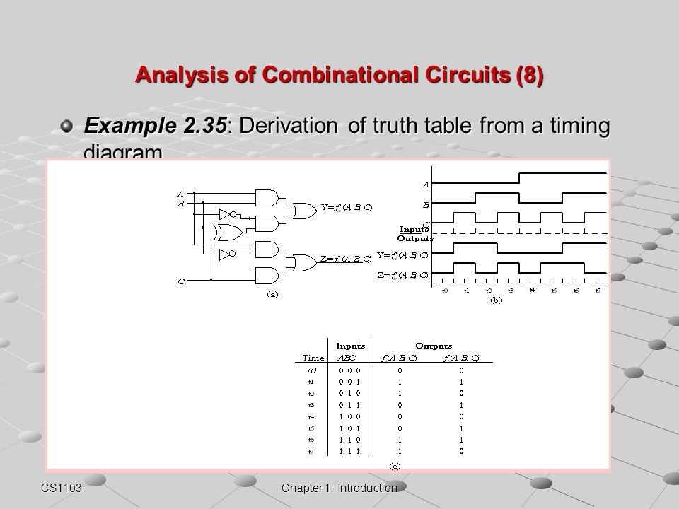 Analysis of Combinational Circuits (8)