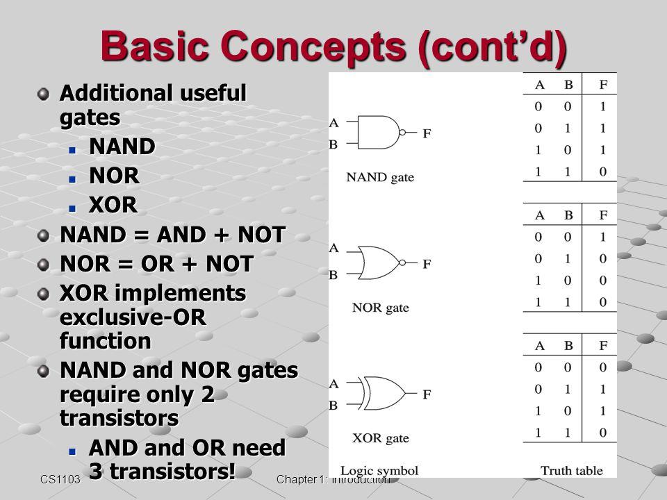 basic concepts of logic pdf