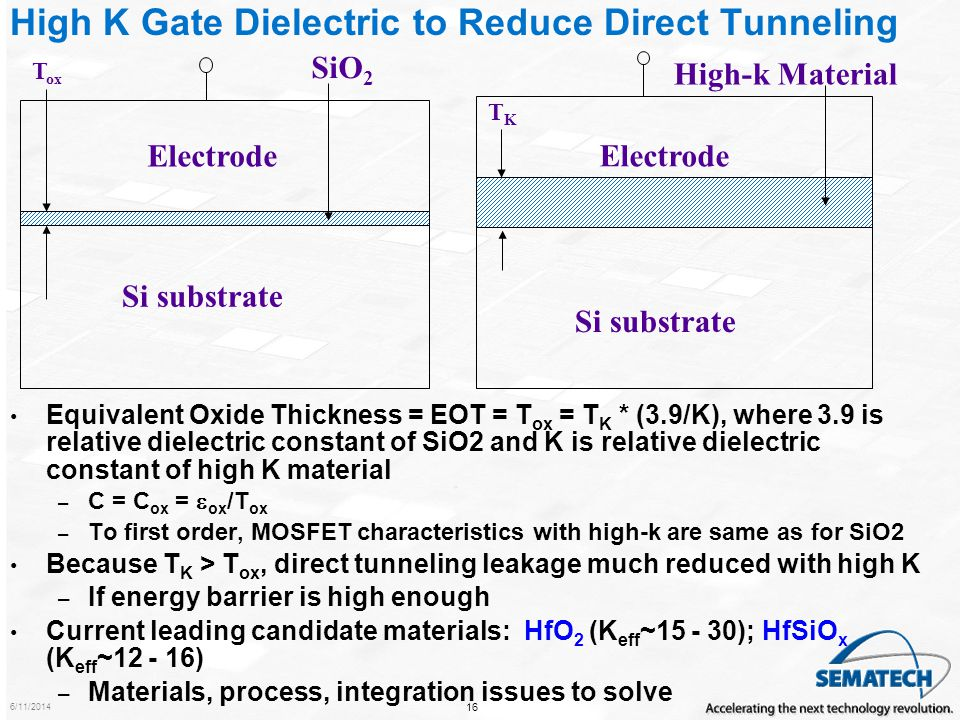 High K Gate Dielectric to Reduce Direct Tunneling