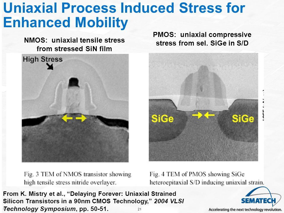 Uniaxial Process Induced Stress for Enhanced Mobility