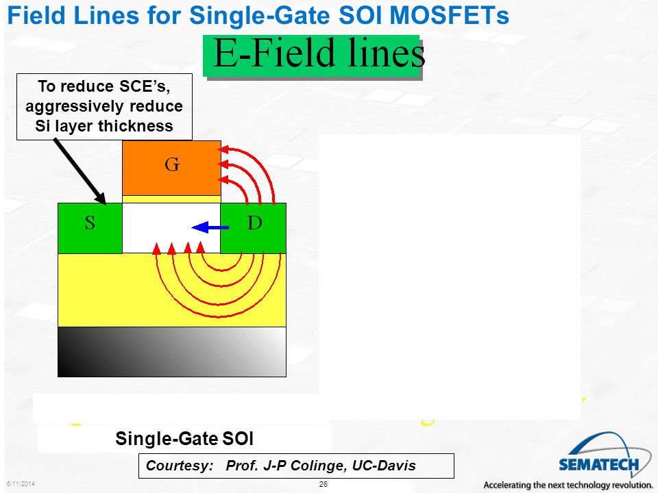 Field Lines for Single-Gate SOI MOSFETs