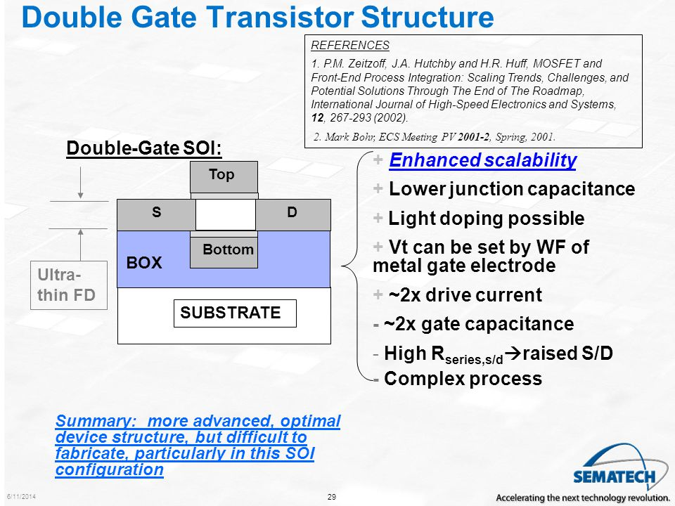 Double Gate Transistor Structure