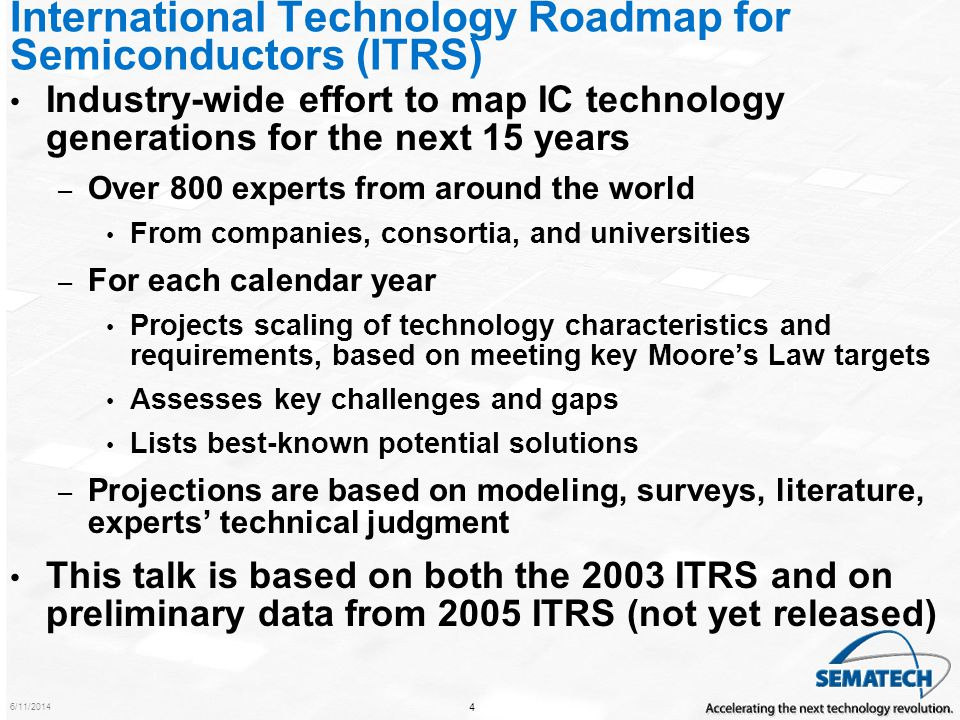 International Technology Roadmap for Semiconductors (ITRS)