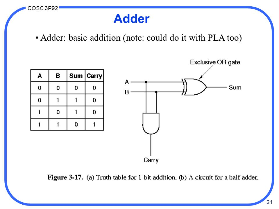 Adder • Adder: basic addition (note: could do it with PLA too)